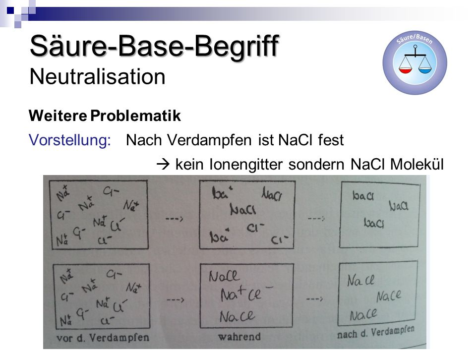 Säure-Base-Begriff Neutralisation