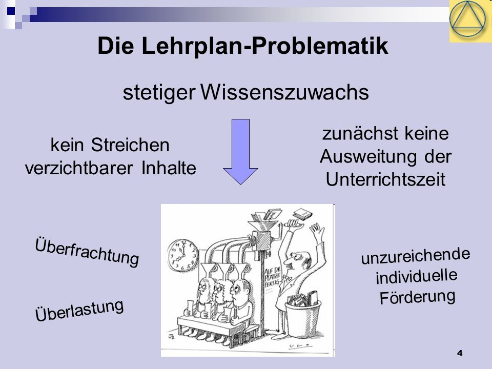 Die Lehrplan-Problematik