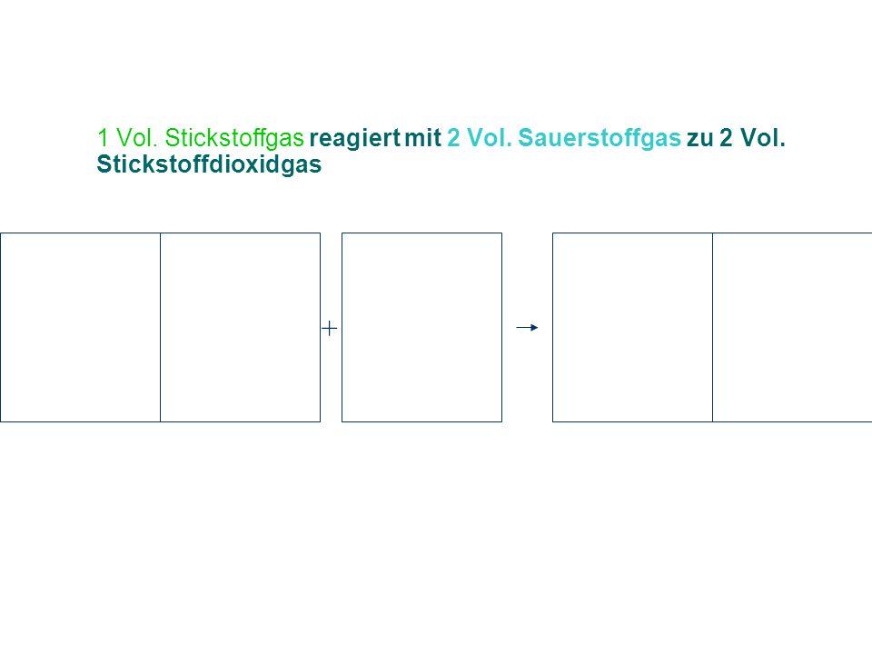 1 Vol. Stickstoffgas reagiert mit 2 Vol. Sauerstoffgas zu 2 Vol