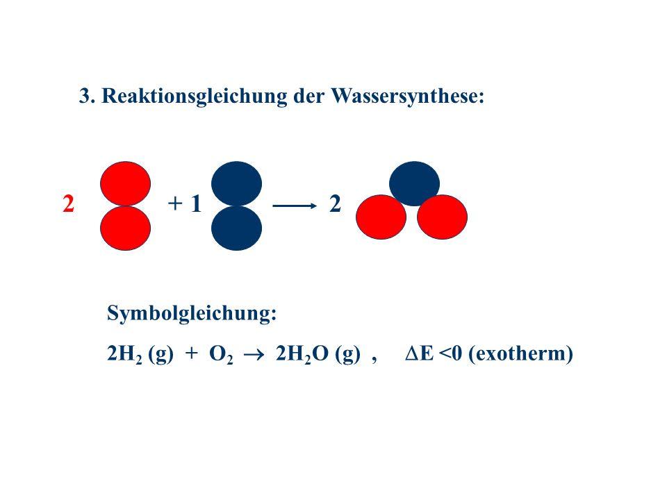 2 + 1 2 3. Reaktionsgleichung der Wassersynthese: Symbolgleichung: