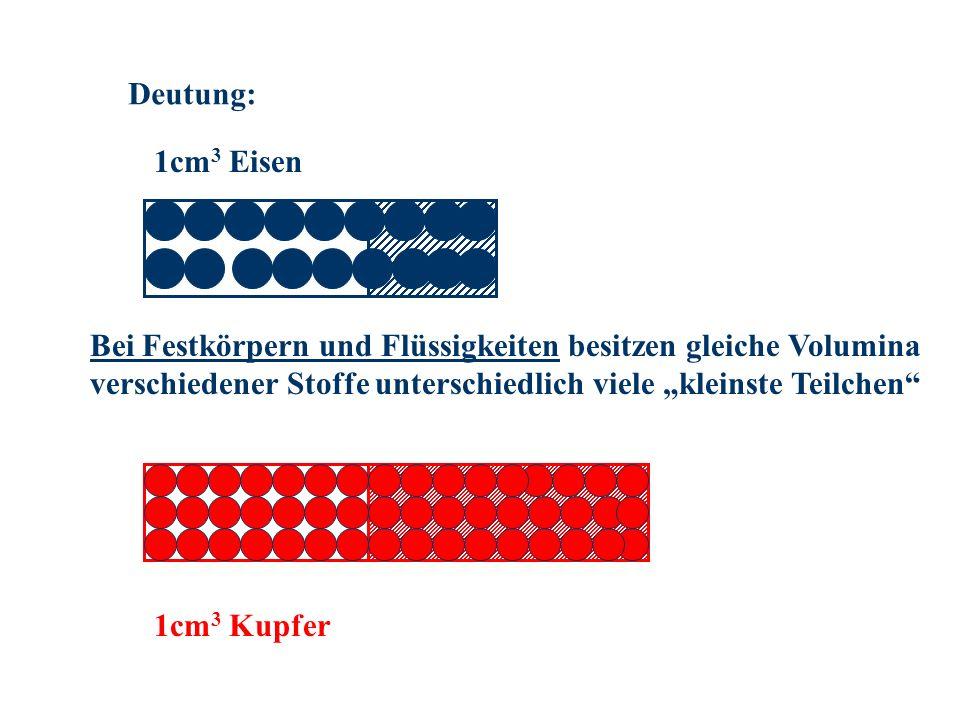 Ausgezeichnet Avogadrosches Gesetz Arbeitsblatt Zeitgenössisch ...
