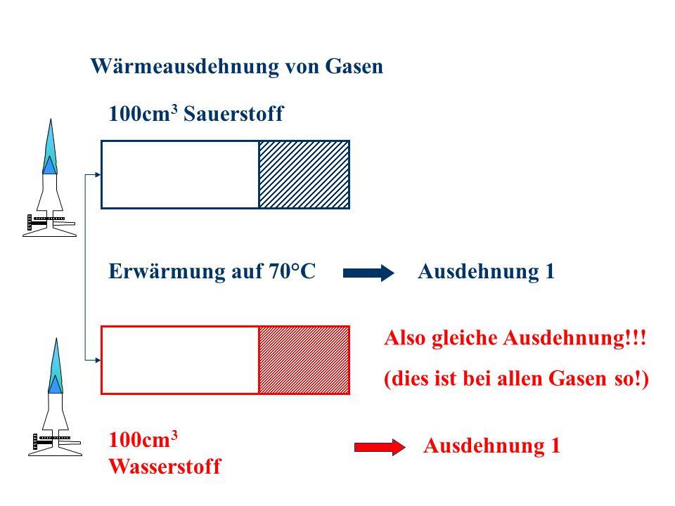 Beste Verhalten Von Gasen Arbeitsblatt Fotos - Arbeitsblätter für ...
