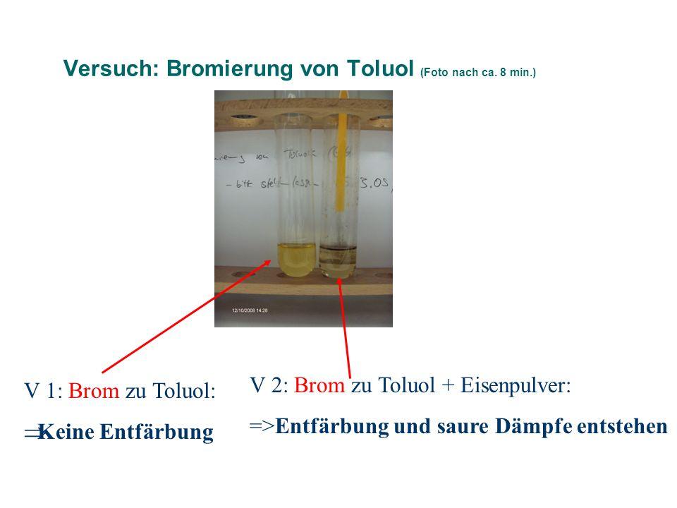 Versuch: Bromierung von Toluol (Foto nach ca. 8 min.)