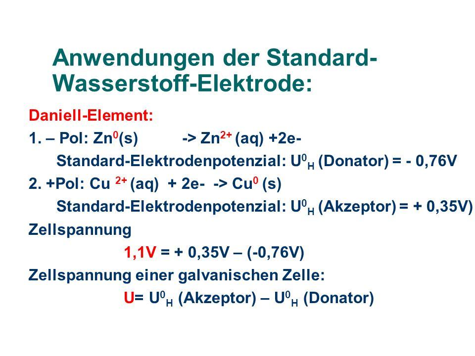 Anwendungen der Standard-Wasserstoff-Elektrode:
