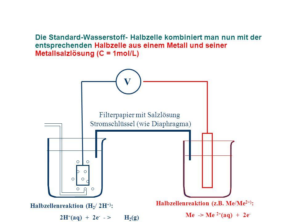 Die Standard-Wasserstoff- Halbzelle kombiniert man nun mit der entsprechenden Halbzelle aus einem Metall und seiner Metallsalzlösung (C = 1mol/L)