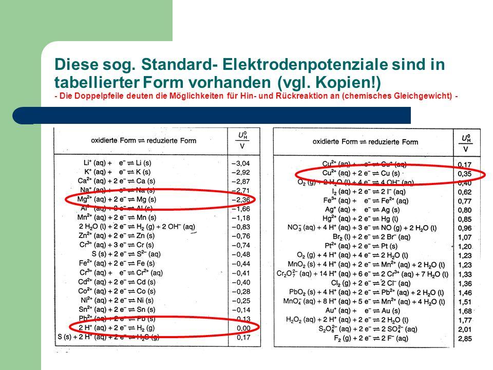 Diese sog. Standard- Elektrodenpotenziale sind in tabellierter Form vorhanden (vgl.