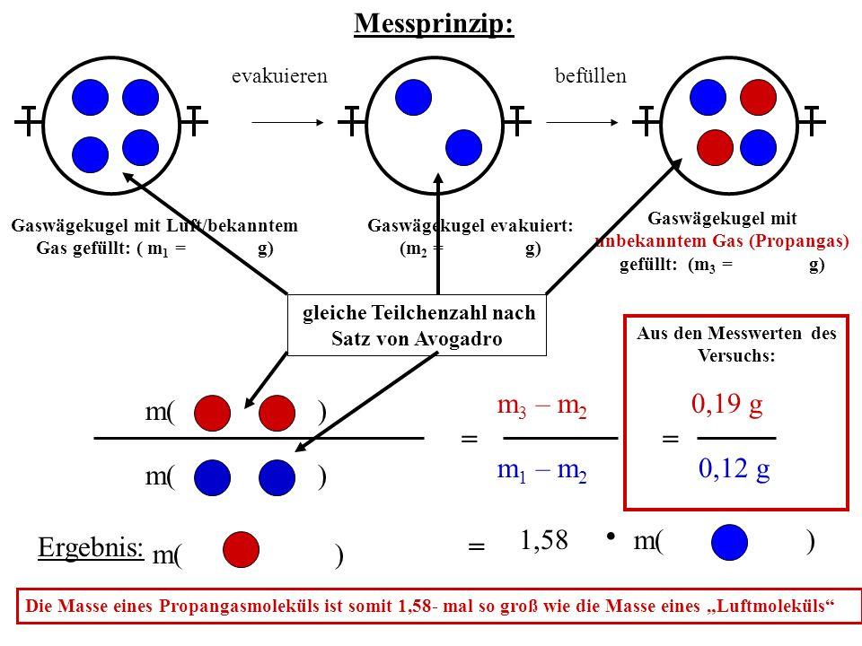 . Messprinzip: m3 – m2 0,19 g m( ) = = m1 – m2 0,12 g m( ) 1,58 m( )