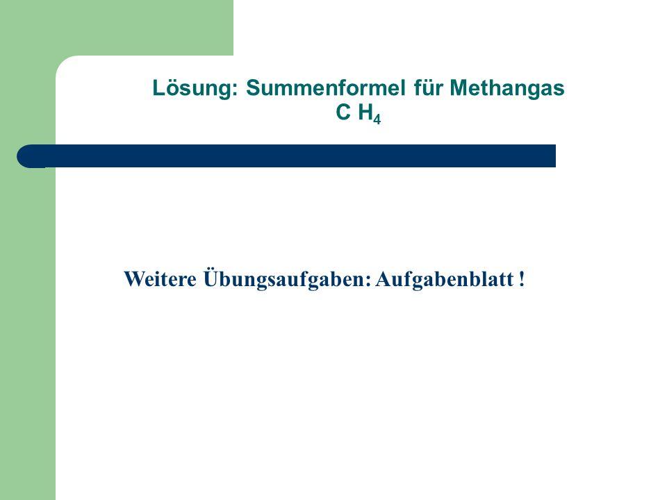 Lösung: Summenformel für Methangas C H4
