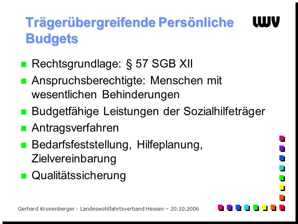 Trägerübergreifende Persönliche Budgets