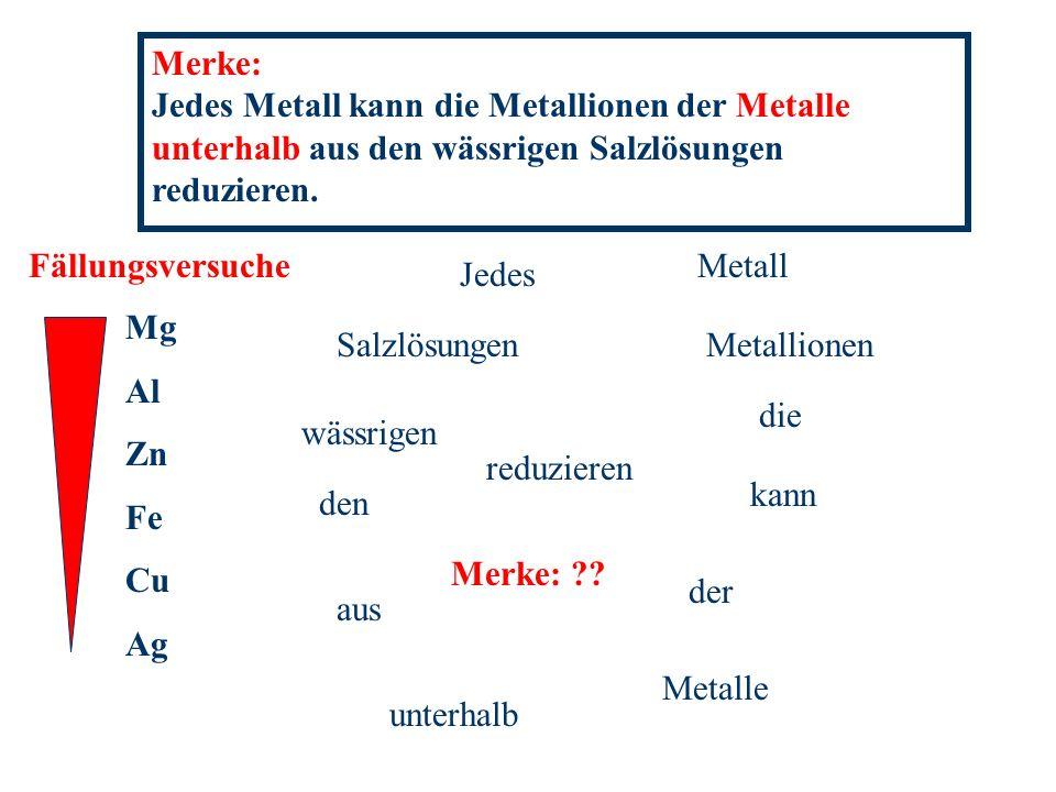 Merke: Jedes Metall kann die Metallionen der Metalle unterhalb aus den wässrigen Salzlösungen reduzieren.