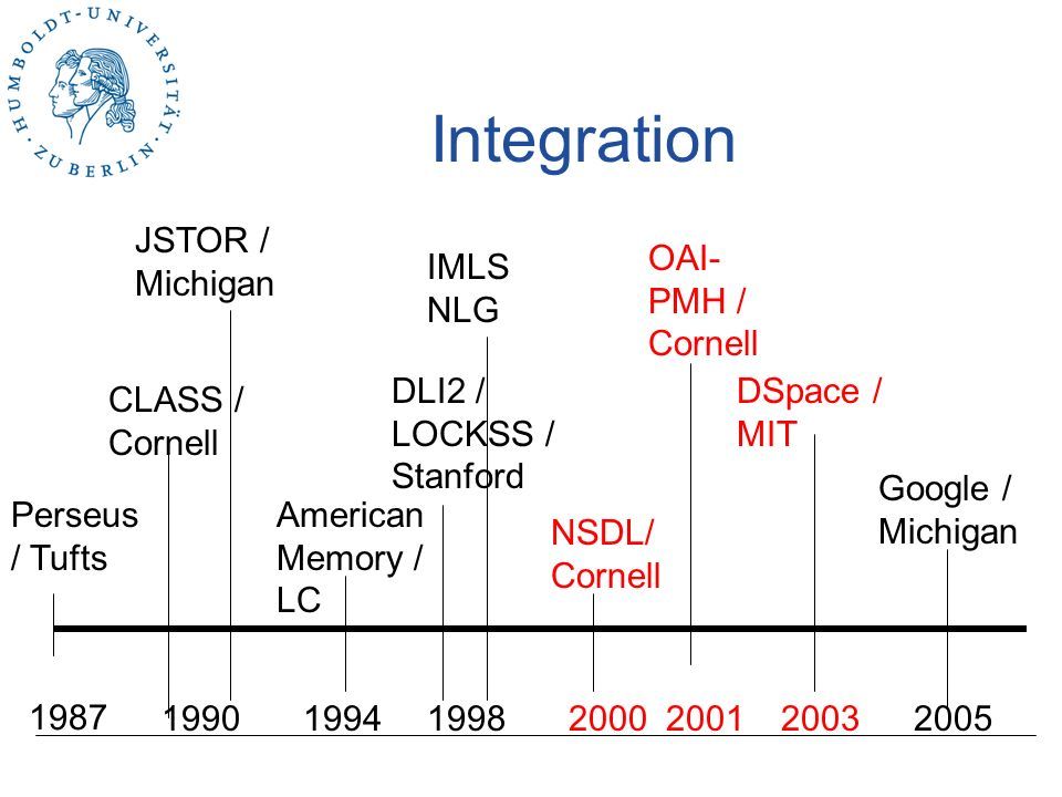 Integration JSTOR / Michigan OAI-PMH / Cornell IMLS NLG