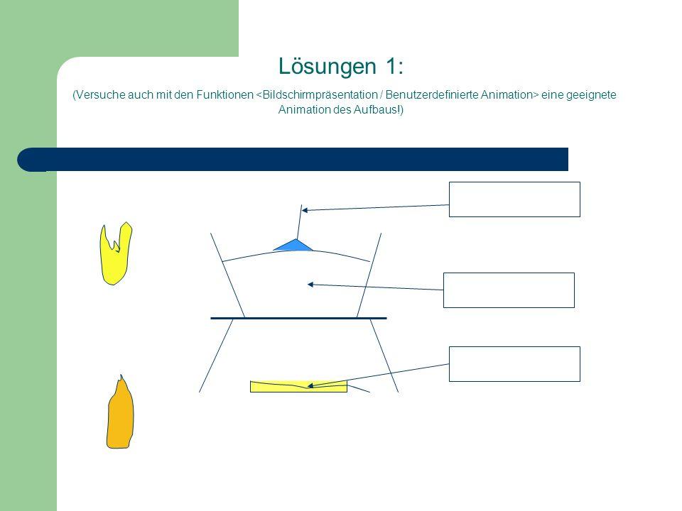 Lösungen 1: (Versuche auch mit den Funktionen <Bildschirmpräsentation / Benutzerdefinierte Animation> eine geeignete Animation des Aufbaus!)