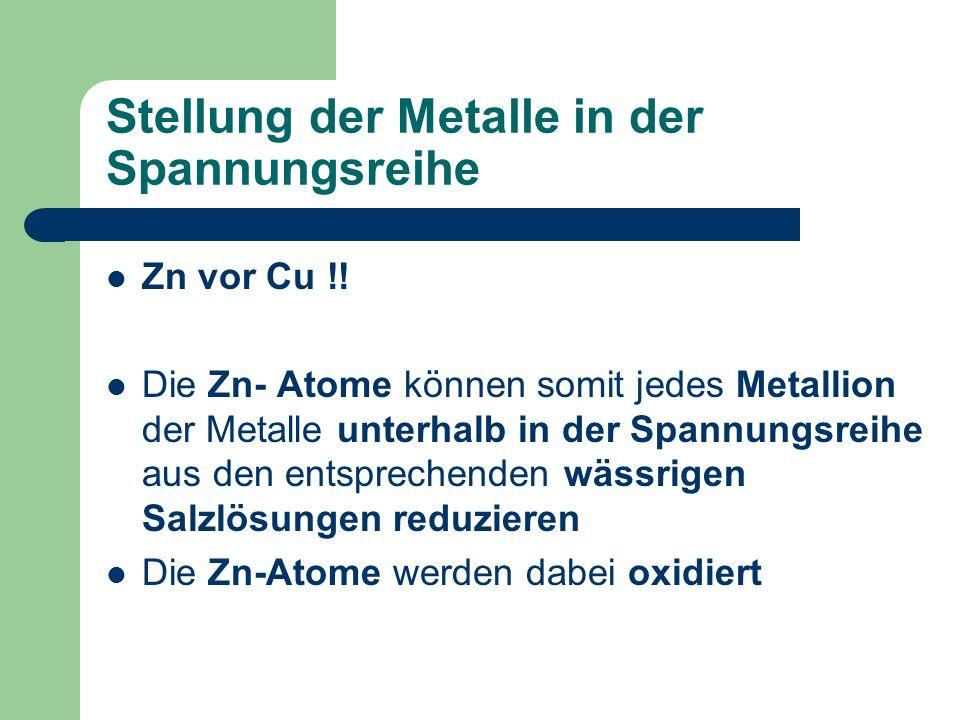 Stellung der Metalle in der Spannungsreihe
