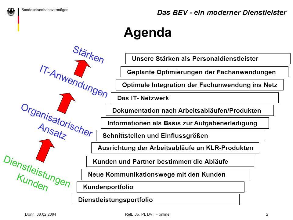 Agenda Stärken IT-Anwendungen Organisatorischer Ansatz