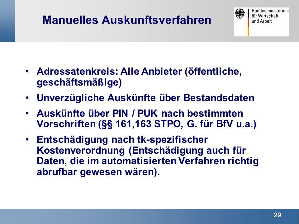 Manuelles Auskunftsverfahren