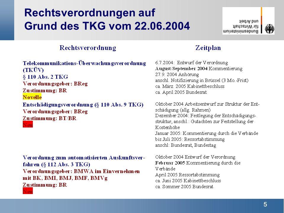 Rechtsverordnungen auf Grund des TKG vom 22.06.2004