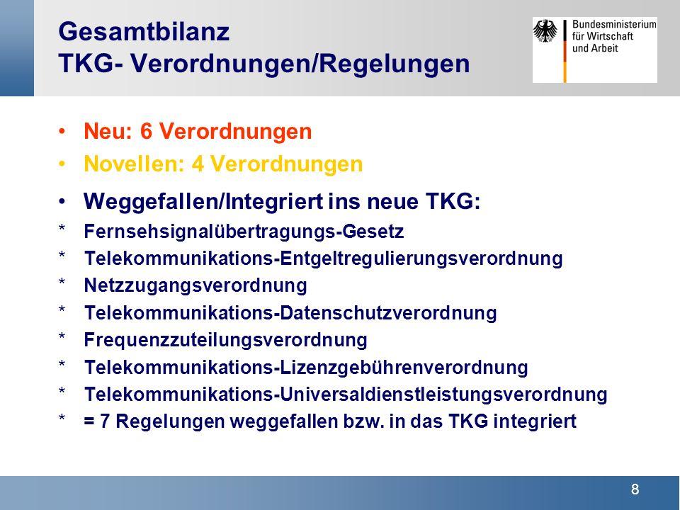 Gesamtbilanz TKG- Verordnungen/Regelungen