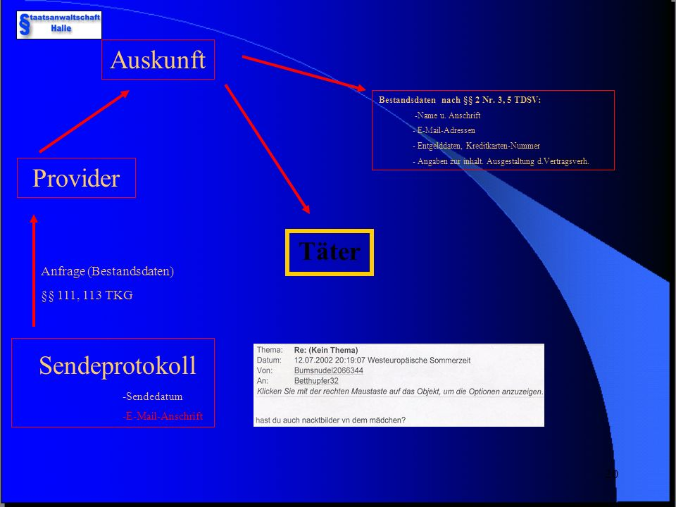 Sendeprotokoll Auskunft Provider Täter Anfrage (Bestandsdaten)