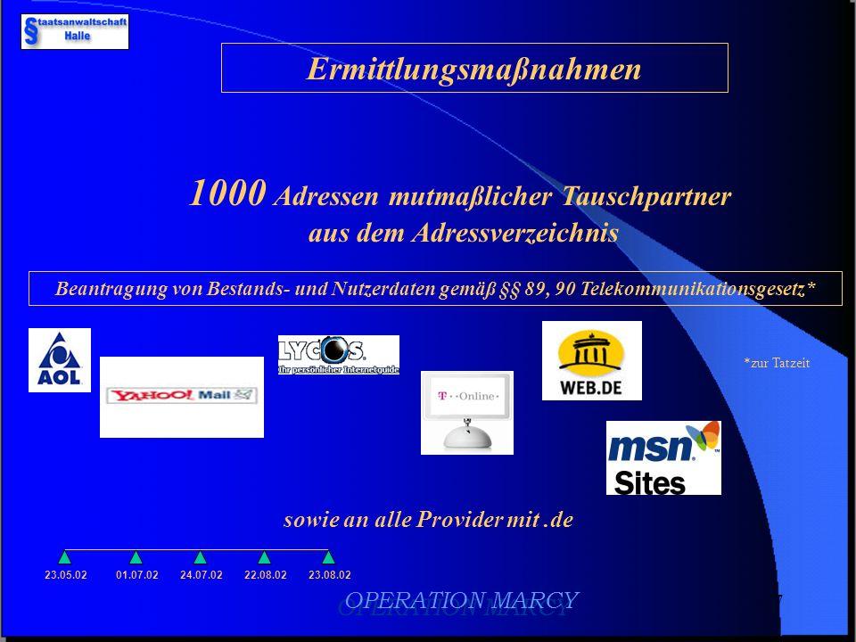 1000 Adressen mutmaßlicher Tauschpartner