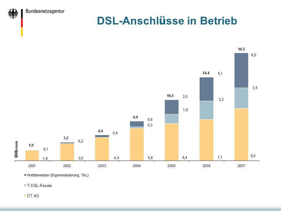 DSL-Anschlüsse in Betrieb