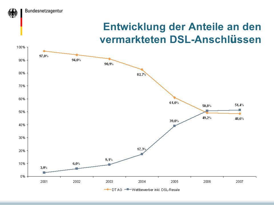 Entwicklung der Anteile an den vermarkteten DSL-Anschlüssen
