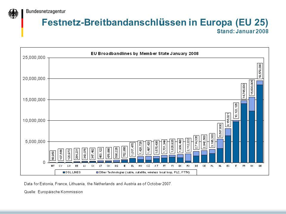 Festnetz-Breitbandanschlüssen in Europa (EU 25) Stand: Januar 2008