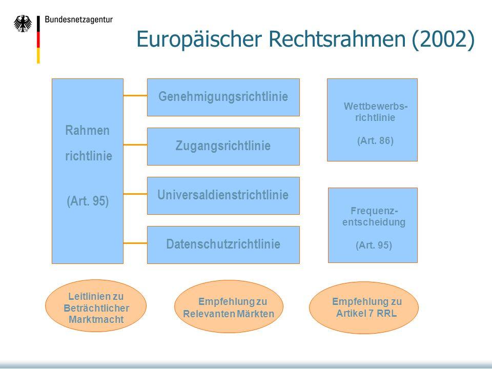 Europäischer Rechtsrahmen (2002)