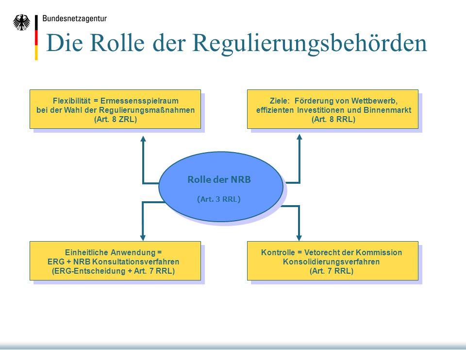 Die Rolle der Regulierungsbehörden