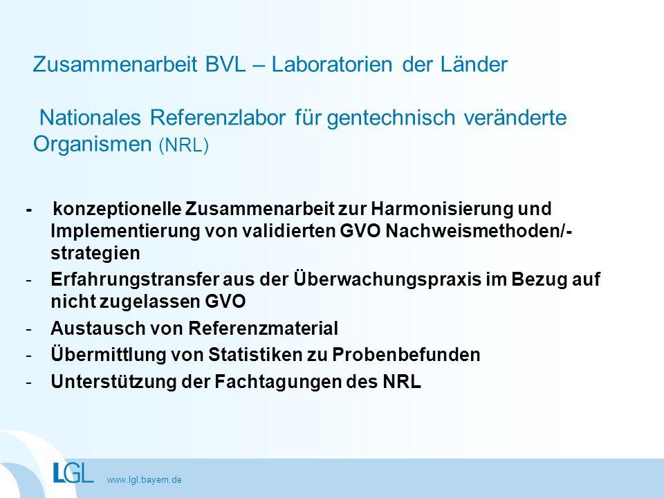 Zusammenarbeit BVL – Laboratorien der Länder