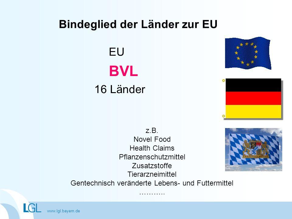 Bindeglied der Länder zur EU