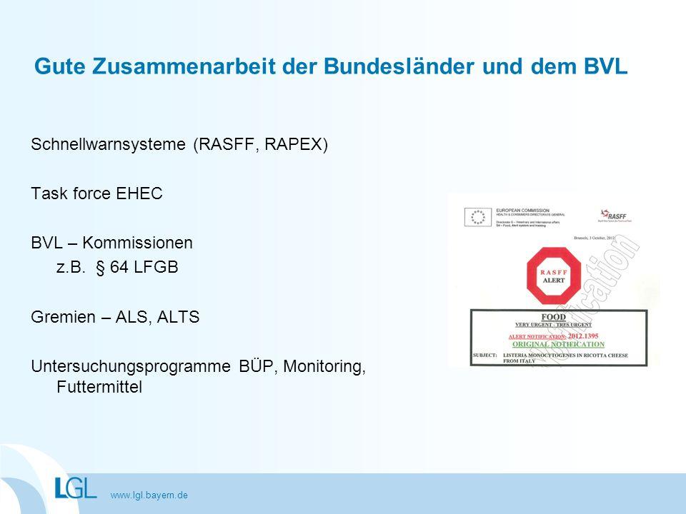 Gute Zusammenarbeit der Bundesländer und dem BVL