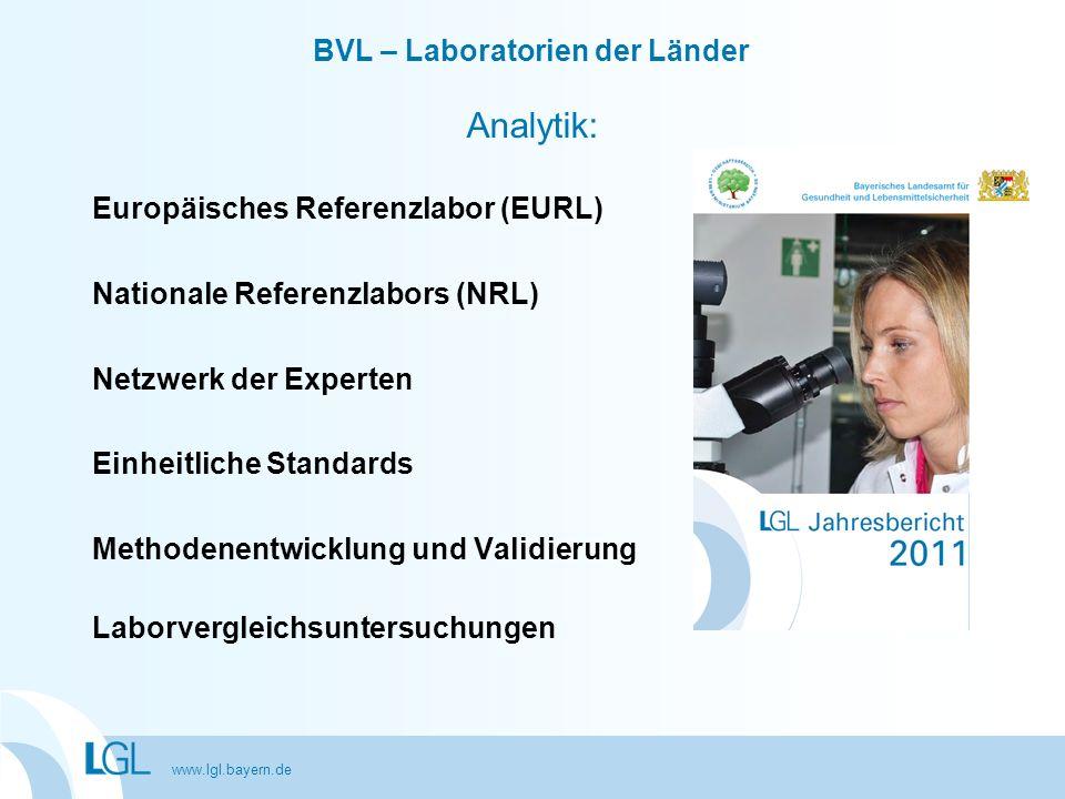 BVL – Laboratorien der Länder Analytik: