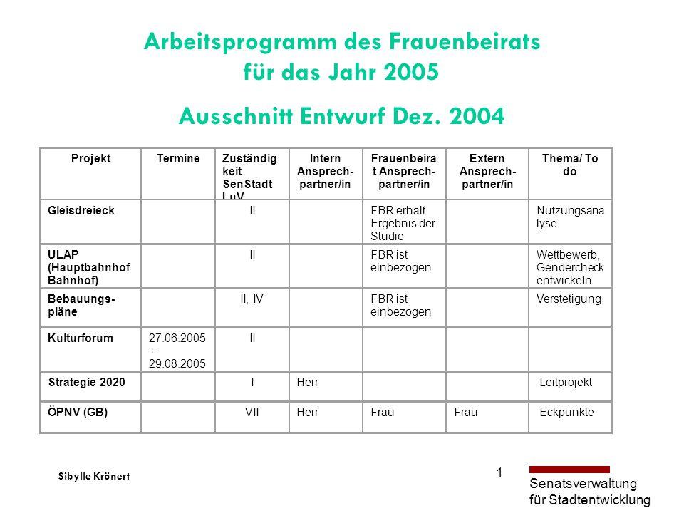 Arbeitsprogramm des Frauenbeirats für das Jahr 2005 Ausschnitt Entwurf Dez. 2004