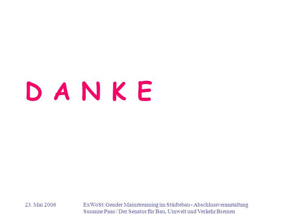 D A N K E 23. Mai 2006. ExWoSt: Gender Mainstreaming im Städtebau - Abschlussveranstaltung.