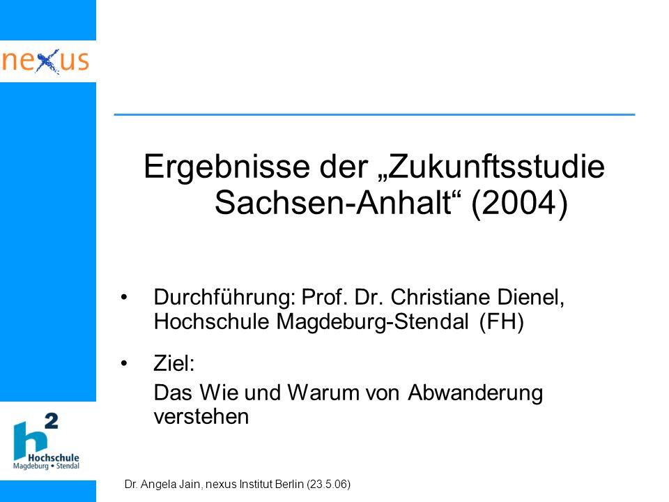 """Ergebnisse der """"Zukunftsstudie Sachsen-Anhalt (2004)"""