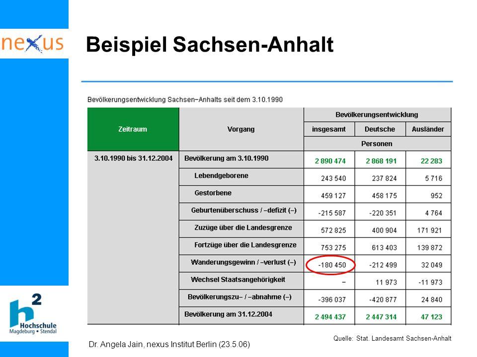 Beispiel Sachsen-Anhalt