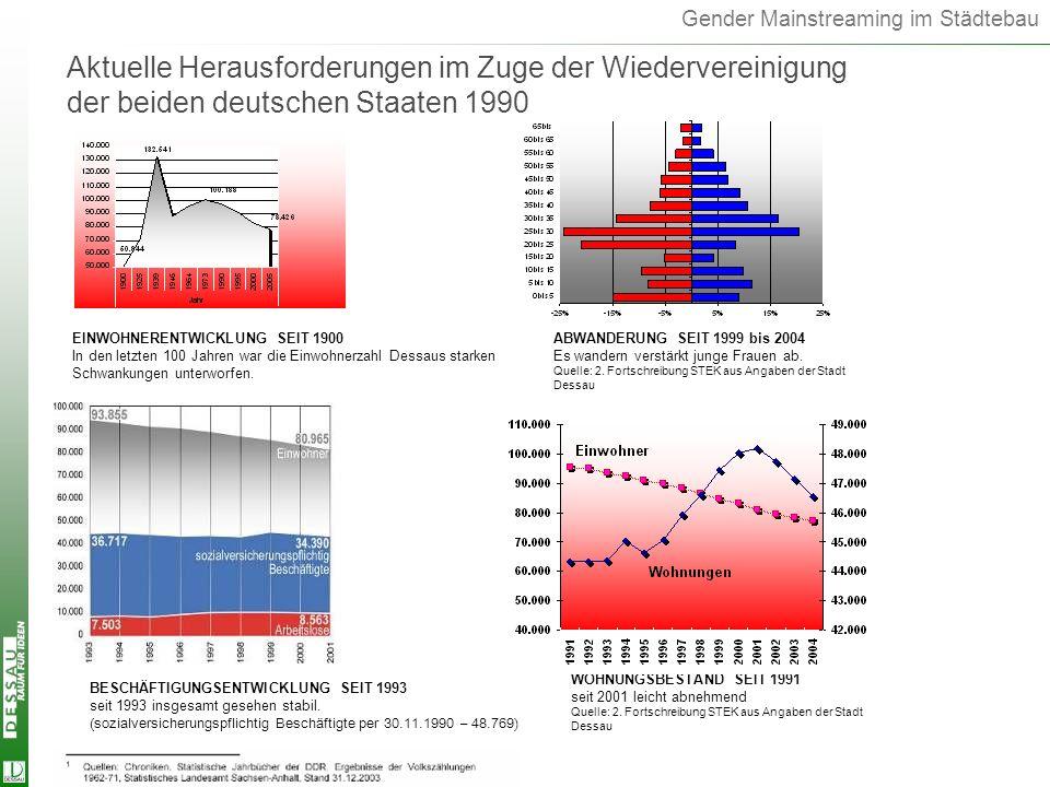 Aktuelle Herausforderungen im Zuge der Wiedervereinigung der beiden deutschen Staaten 1990