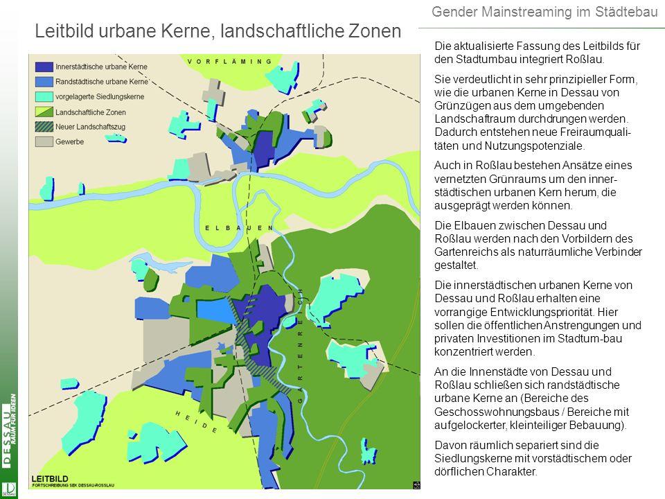 Leitbild urbane Kerne, landschaftliche Zonen