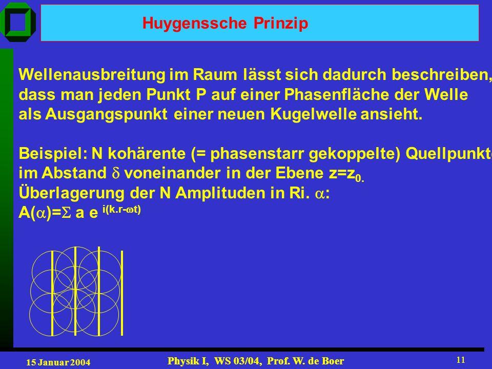 Huygenssche Prinzip Wellenausbreitung im Raum lässt sich dadurch beschreiben, dass man jeden Punkt P auf einer Phasenfläche der Welle.