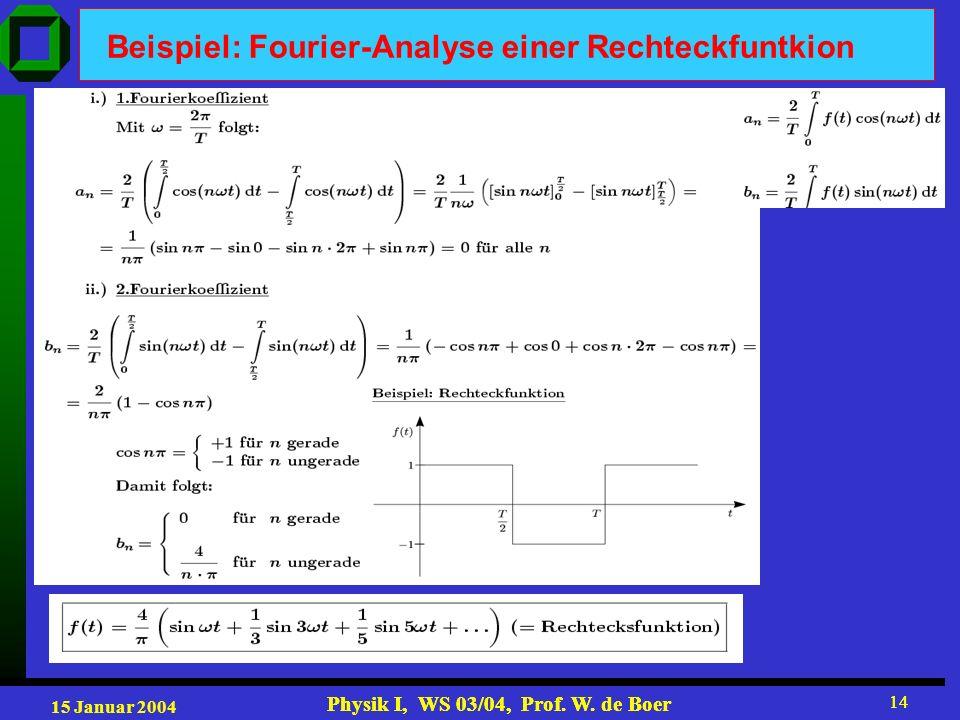 Beispiel: Fourier-Analyse einer Rechteckfuntkion