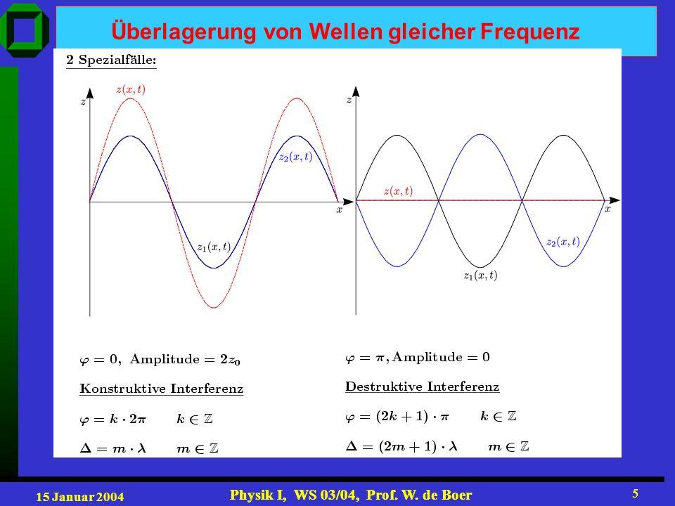 Überlagerung von Wellen gleicher Frequenz