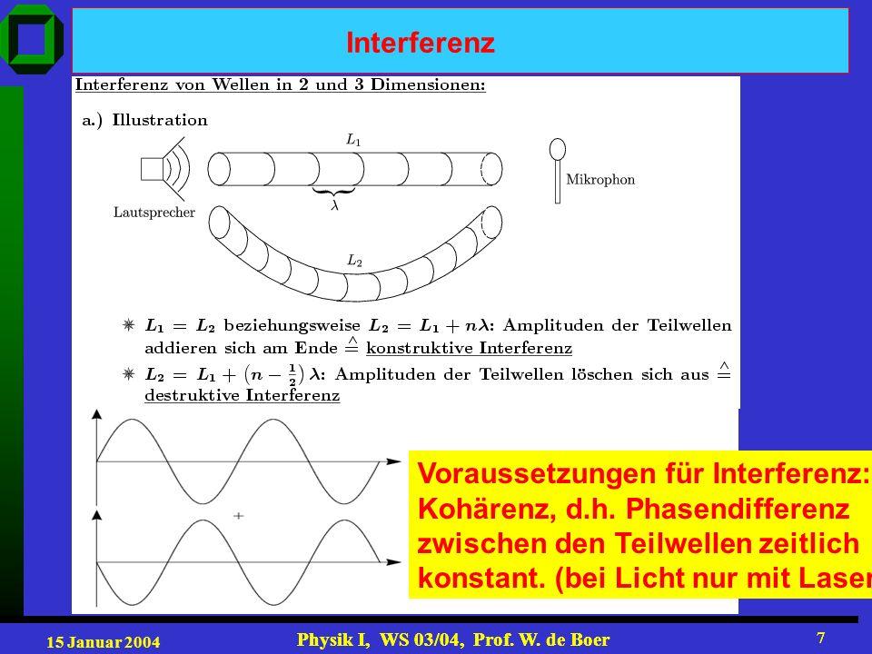 Interferenz Voraussetzungen für Interferenz: Kohärenz, d.h. Phasendifferenz. zwischen den Teilwellen zeitlich.