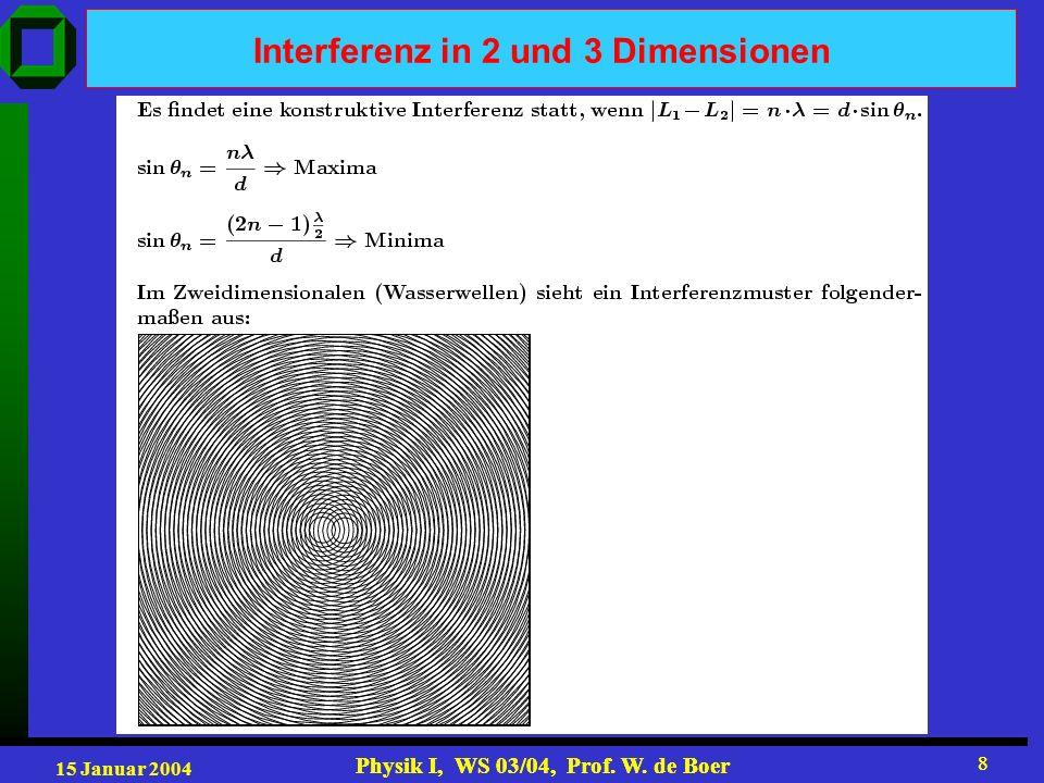 Interferenz in 2 und 3 Dimensionen