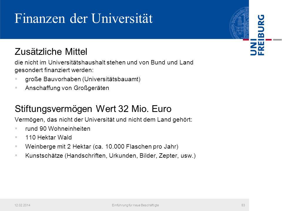 Finanzen der Universität