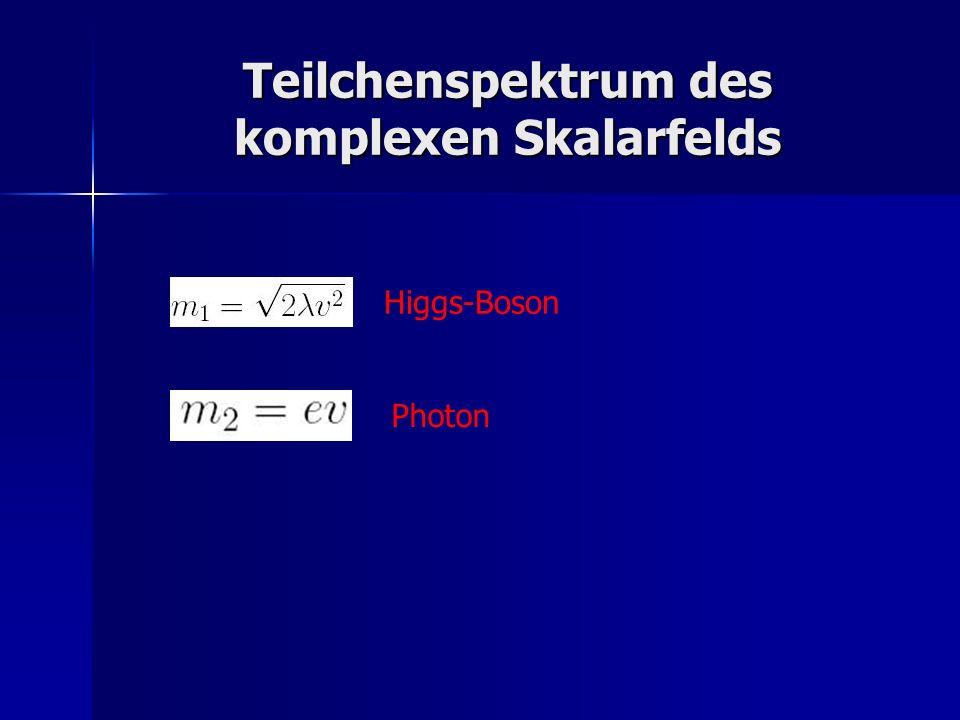 Teilchenspektrum des komplexen Skalarfelds