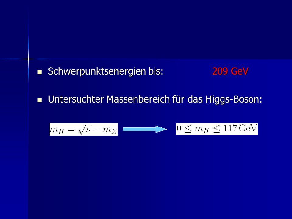 Schwerpunktsenergien bis: 209 GeV