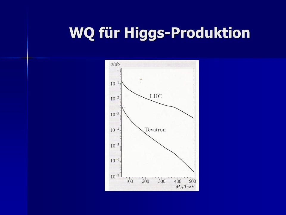WQ für Higgs-Produktion