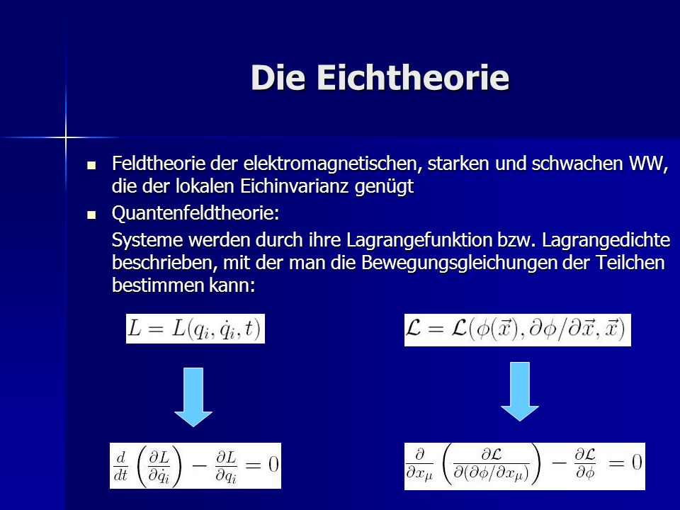 Die EichtheorieFeldtheorie der elektromagnetischen, starken und schwachen WW, die der lokalen Eichinvarianz genügt.