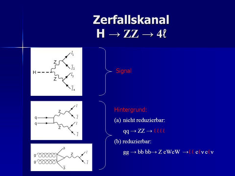 Zerfallskanal H → ZZ → 4ℓ Signal Hintergrund: nicht reduzierbar: