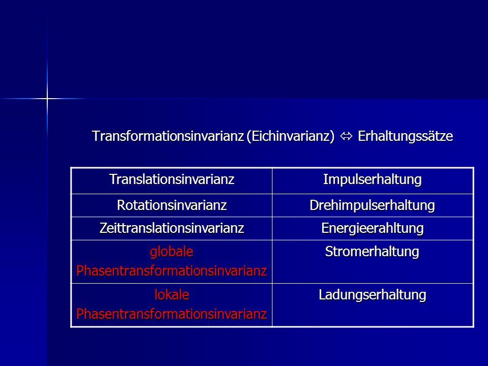 Transformationsinvarianz (Eichinvarianz)  Erhaltungssätze